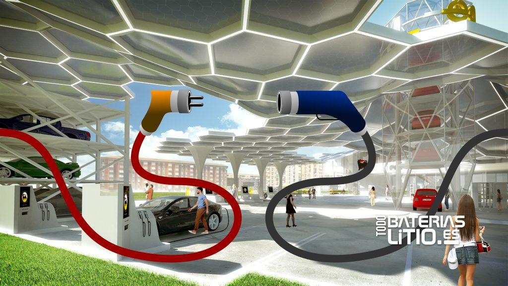 Pila de hidrógeno o bateria electrica - Futuro en baterias - Todo Baterias Litio BLOG